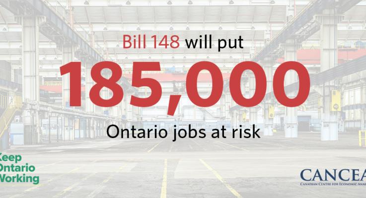 BILL 148: 185,000 JOBS AT RISK